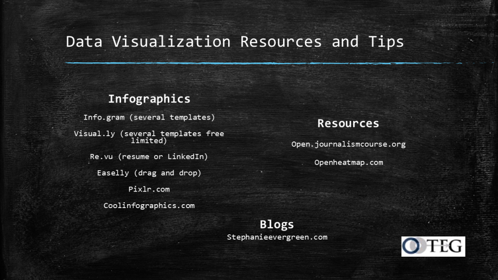 Data Vis Resources